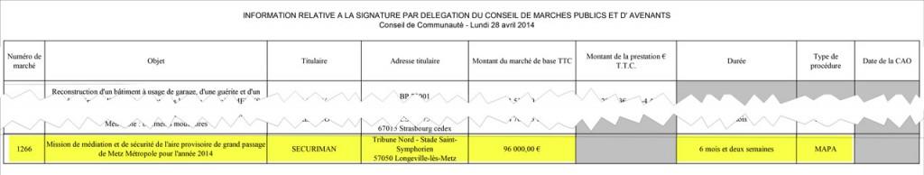 Mission de médiation et de sécurité de l'aire provisoire de grand passage de Metz Métropole pour l'année 2014. 96 000,00 €