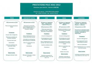 activites-2012-du-Pole-Asile-AIEM