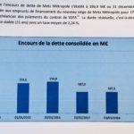 Les Français demandent une pause fiscale, la métropole veut toujours plus de dette et d'impôts