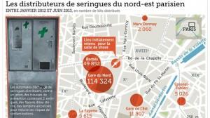 distributeurs nord est parisien