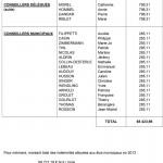 2014-04-17-CM-metz-indemnites-version-corrigee_p3