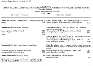 Annexe 1 de la décision du bureau délibérant du 2/02/14 de Metz-Métropole