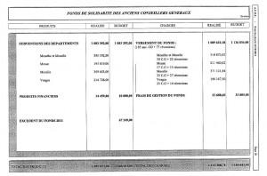 retraite-conseillers-departementaux-Extrait_bilan_2013