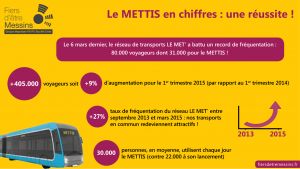 2015-04-15-Graphic-19Mettis-Resultats-mk