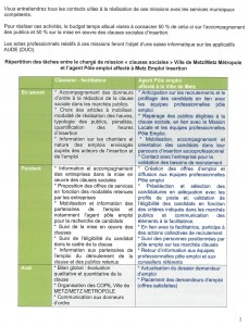 Clauses sociales pour l'emploi à Metz. Conseil municipal du 28 mai 2015 (Annexe 4, page 2)