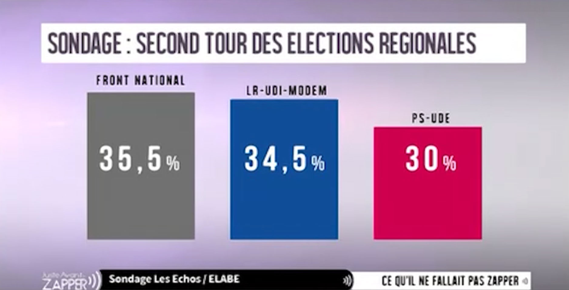 2015-12-01-mirabelle-tv-sondage-fn-en-tete
